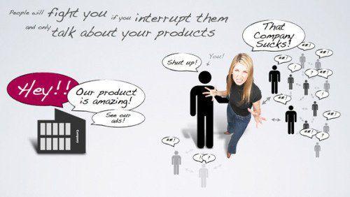 网络营销 SEM
