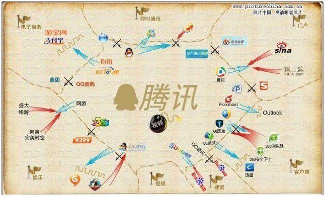 腾讯关联互联网行业图